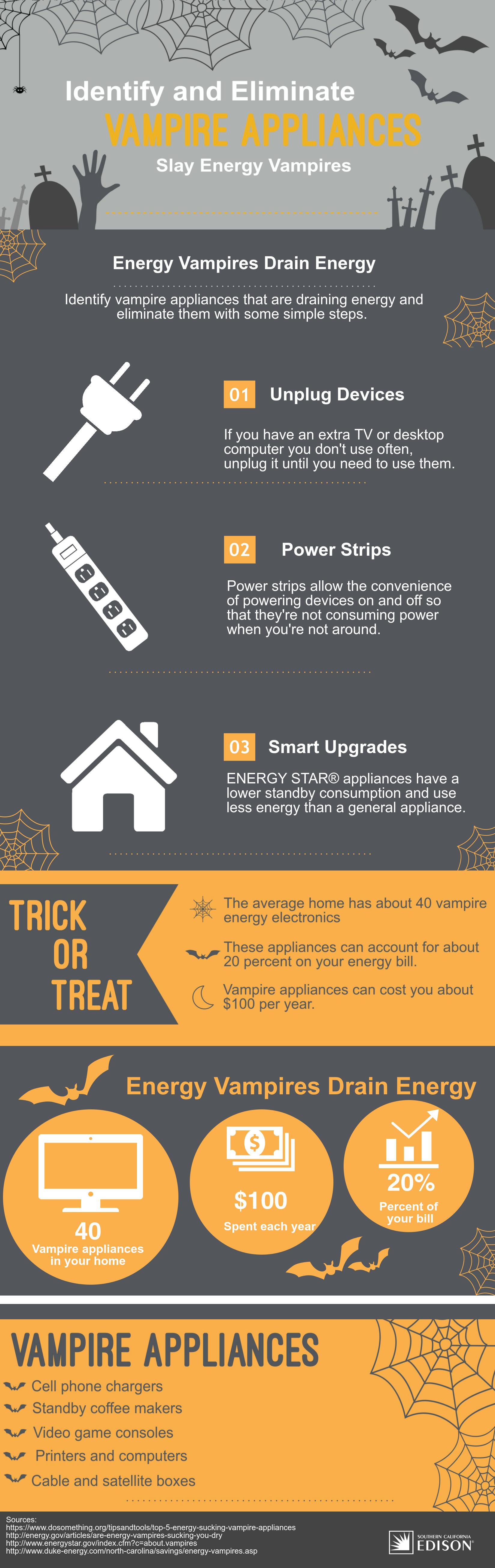 Infographic - Vampire Appliances