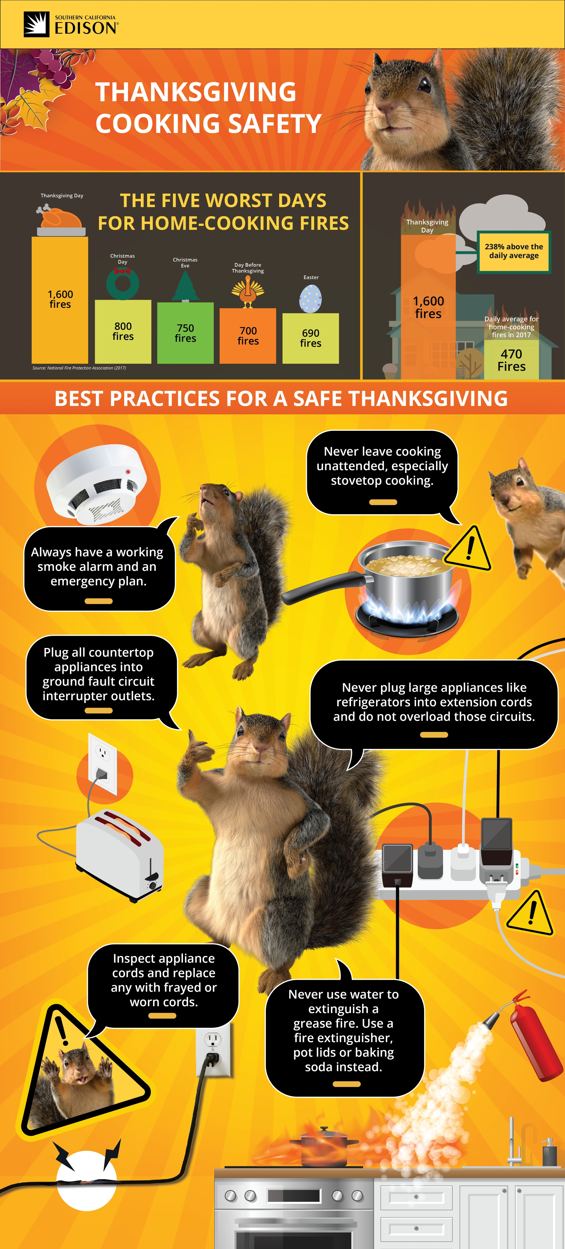 Thanksgiving Day electrical safety tips infographic