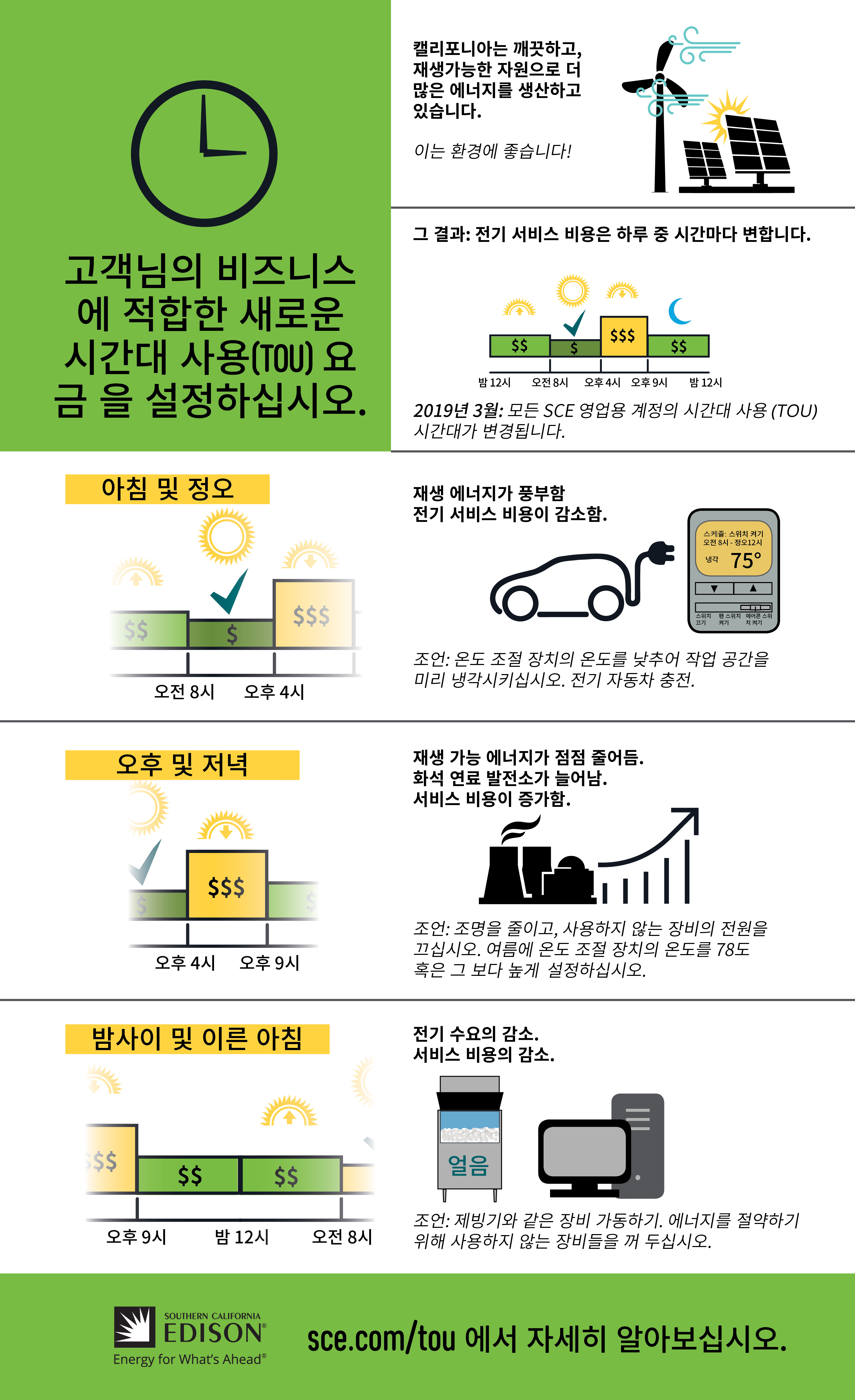 TOU Rates - Business - Infographic - Korean