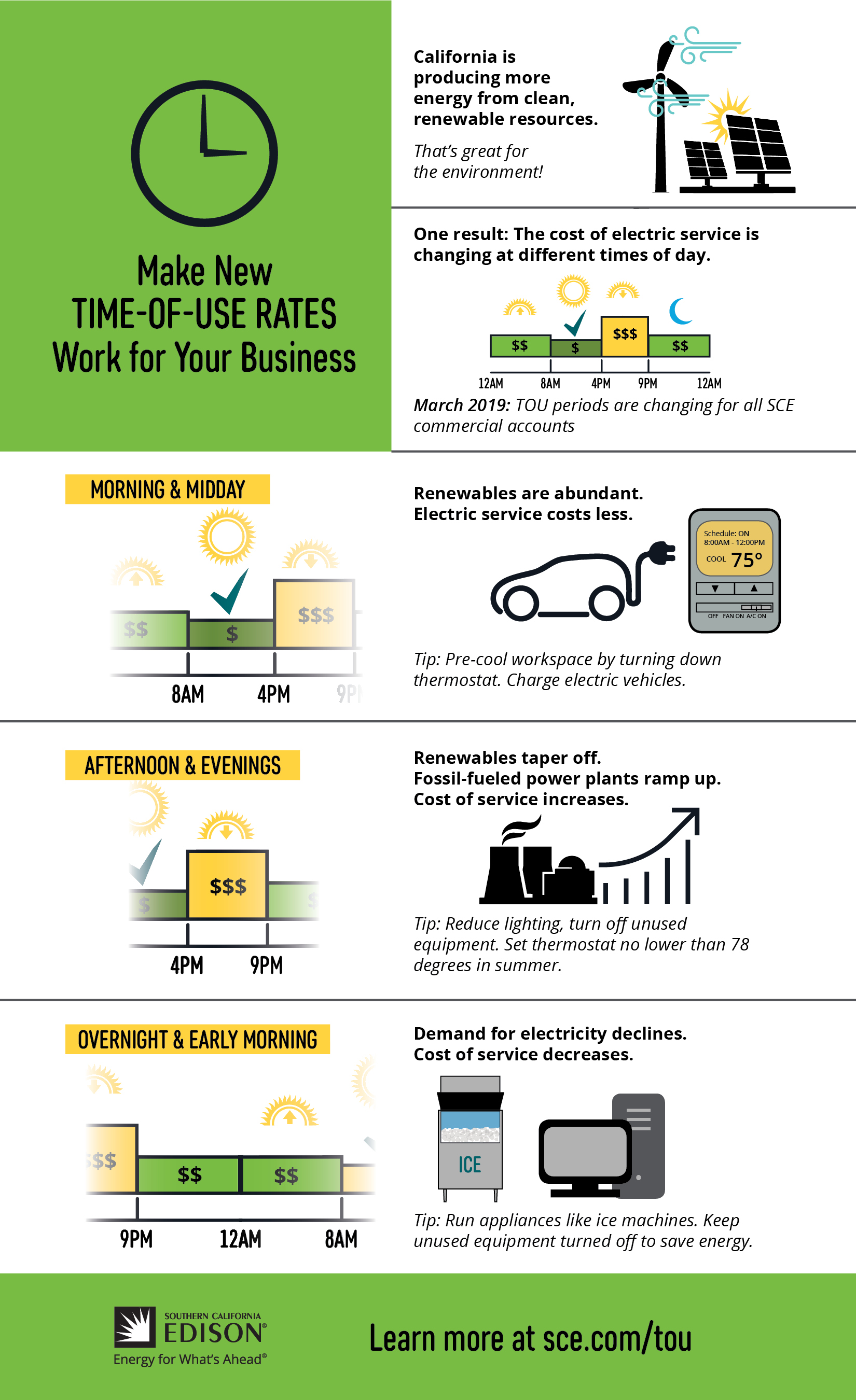 TOU Rates Infographic - Business
