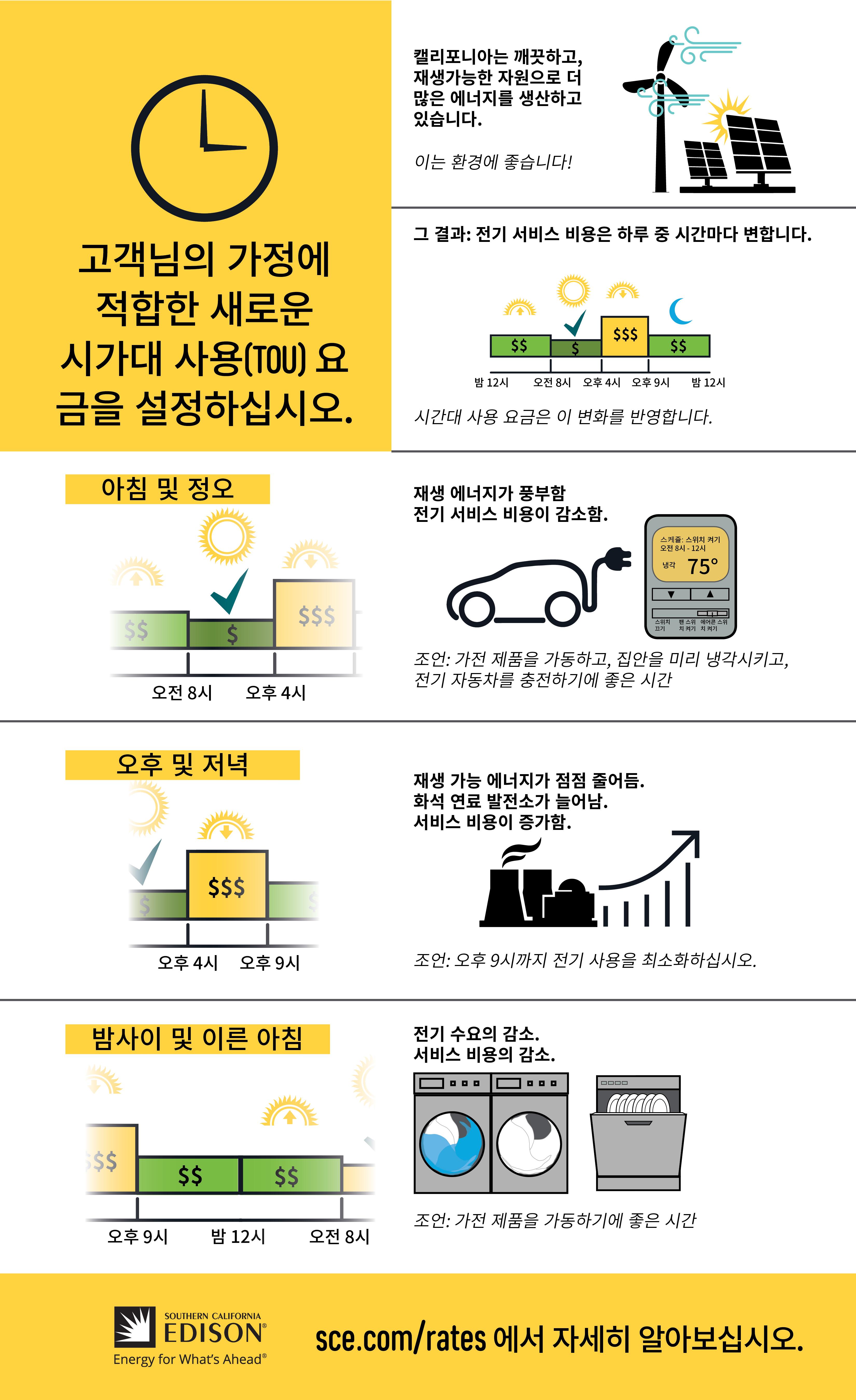 TOU Rates - Residential - Infographic - Korean