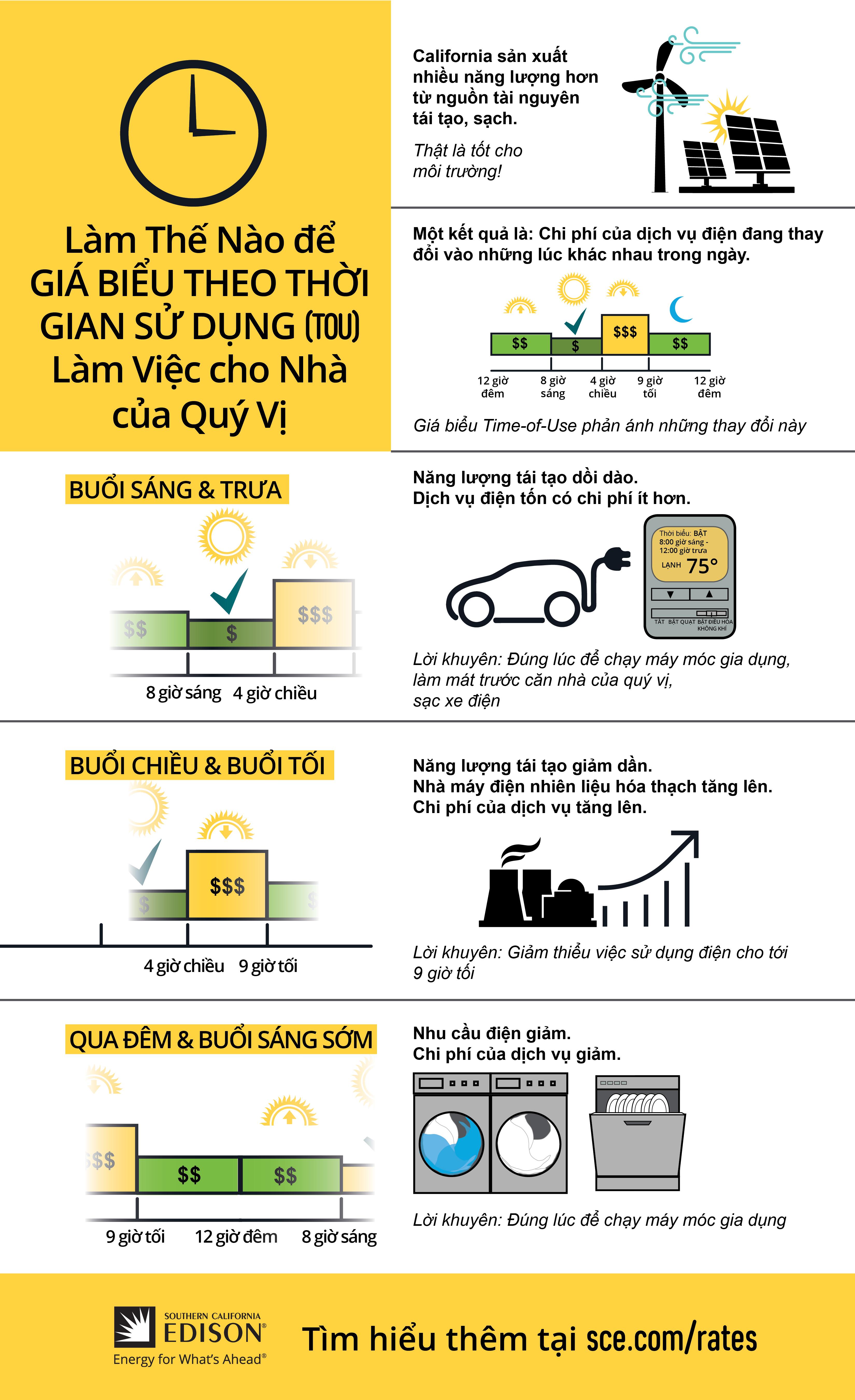 TOU Rates - Residential - Infographic - Vietnamese