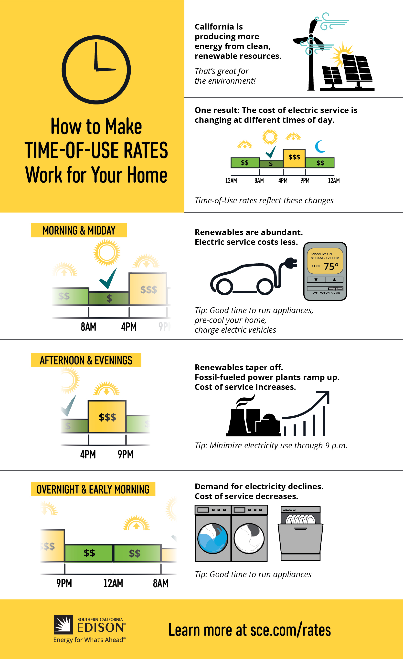 TOU Rates Infographic - Residential