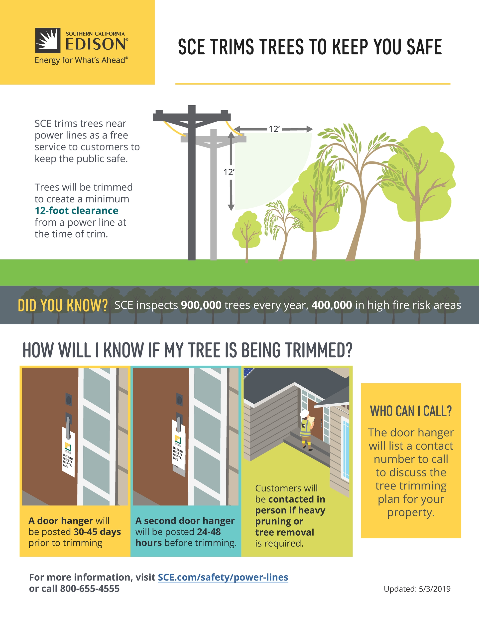 SCE trims trees every year for public safety and power reliability.