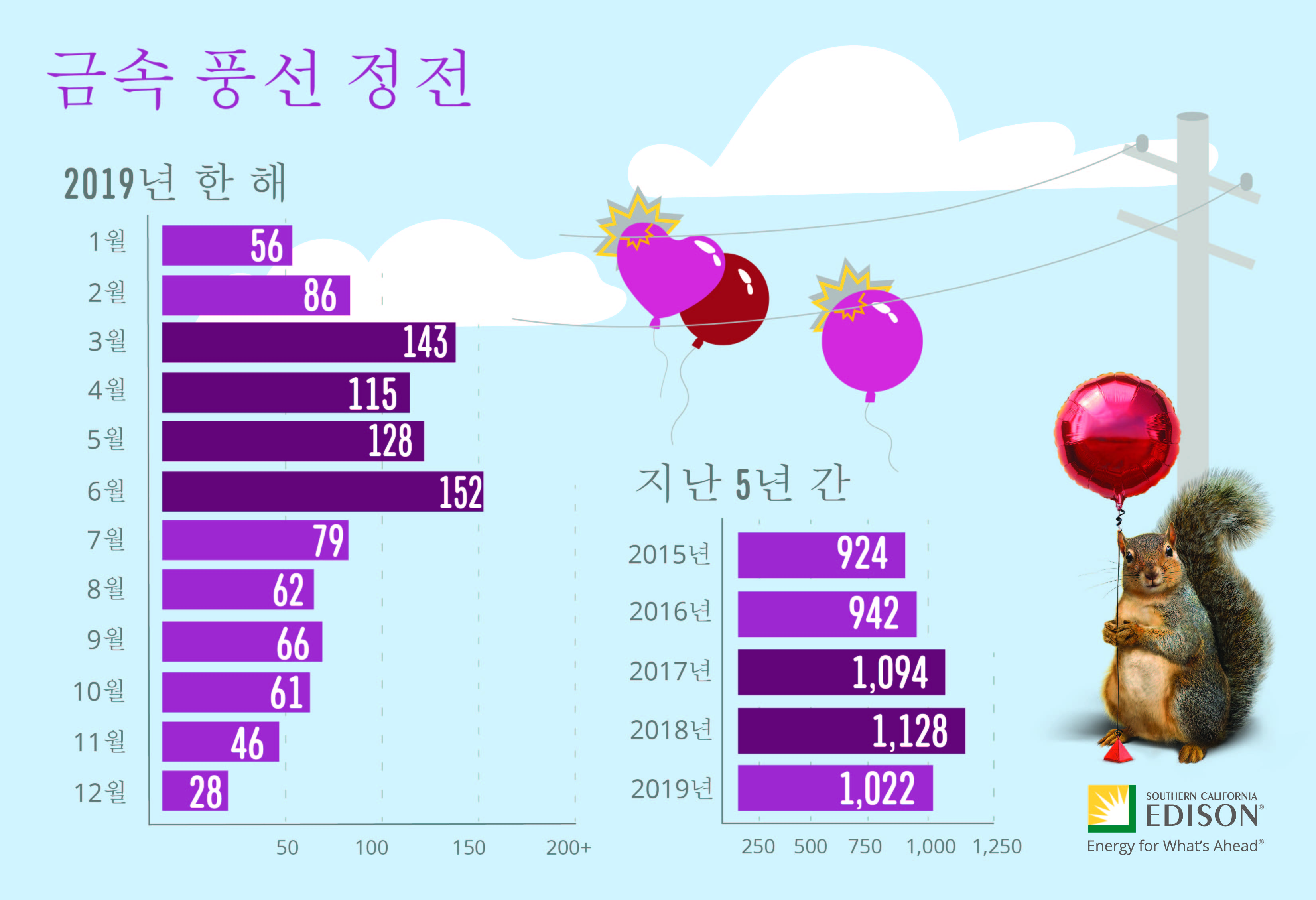2020-Balloon Outages_Tech File_KO-01