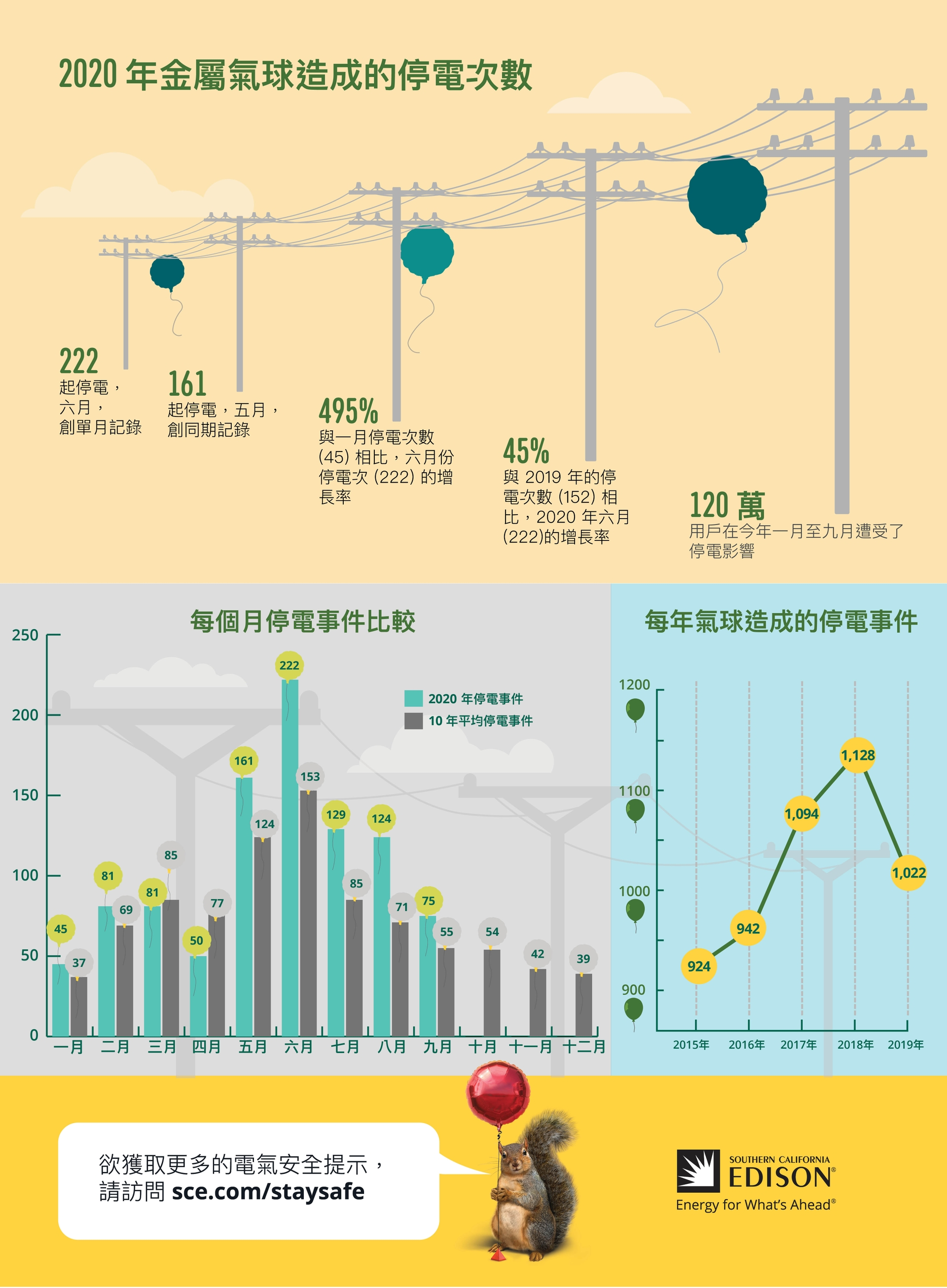 G20-208 Metallic Balloon Infographic_CH