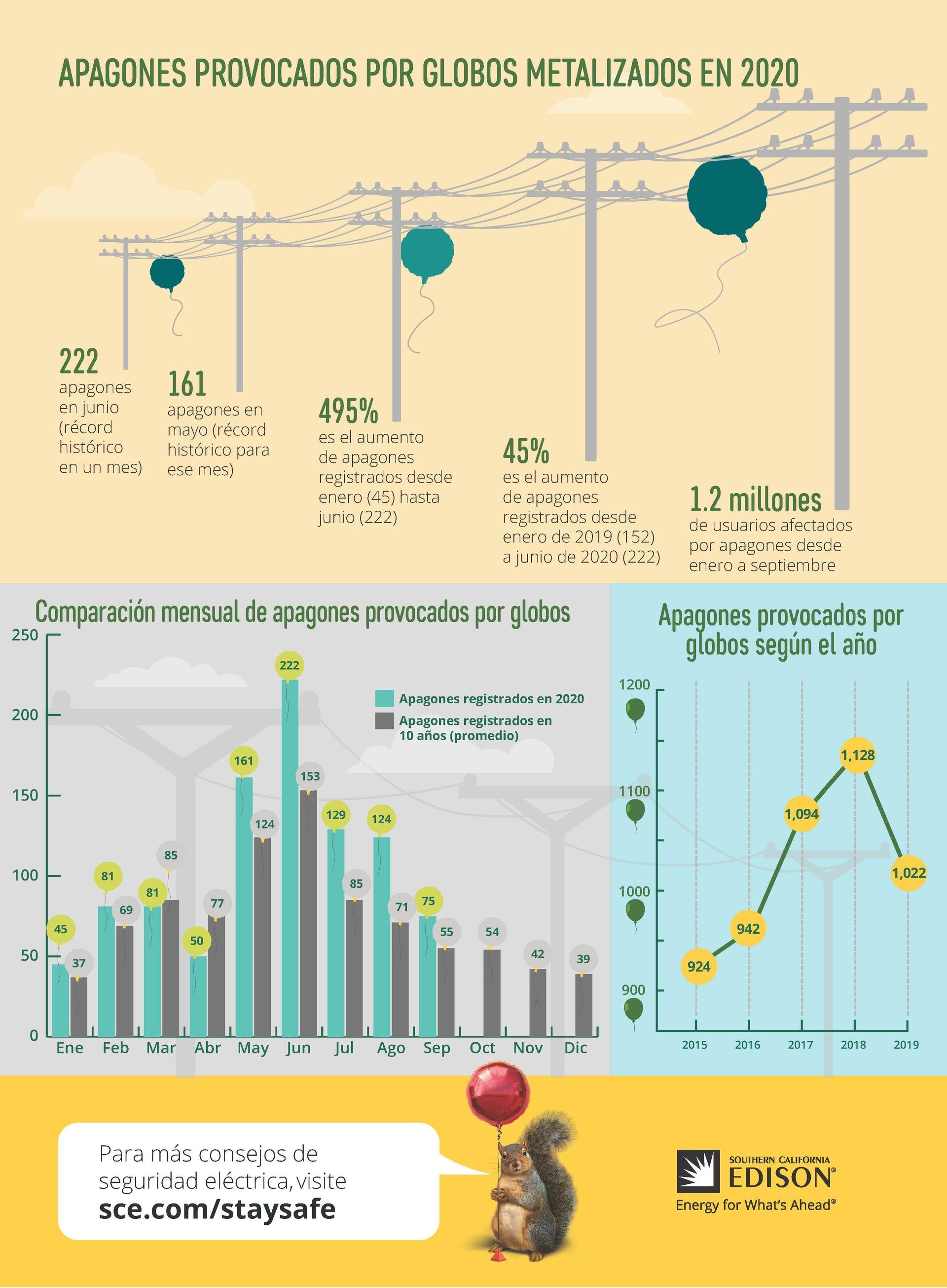 G20-208 Metallic Balloon Infographic-en-es-C