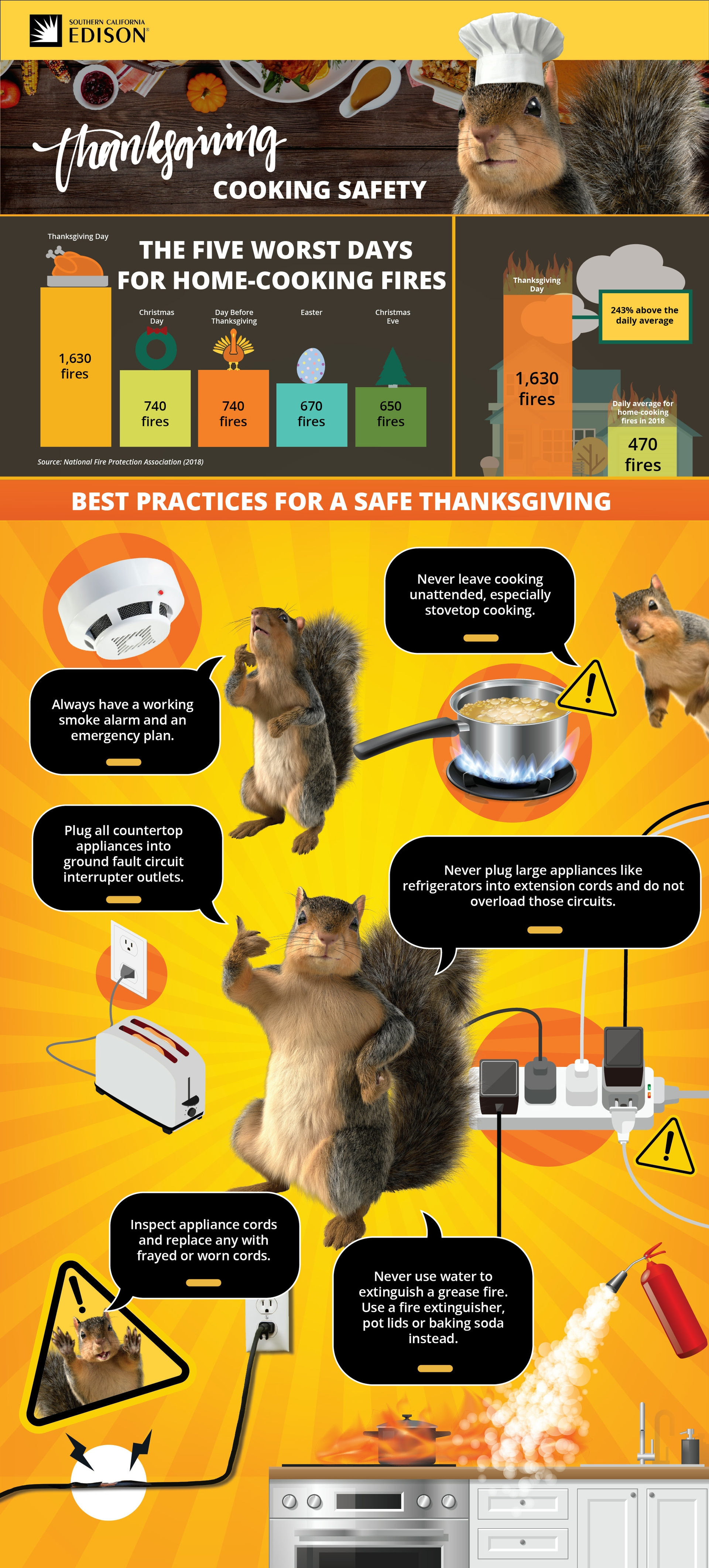 Thanksgiving Safety Infographic Final