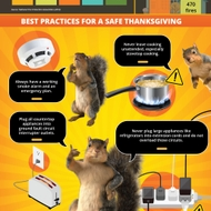 This infographic shows the leading days for home-cooking fires and offers tips to prevent them.