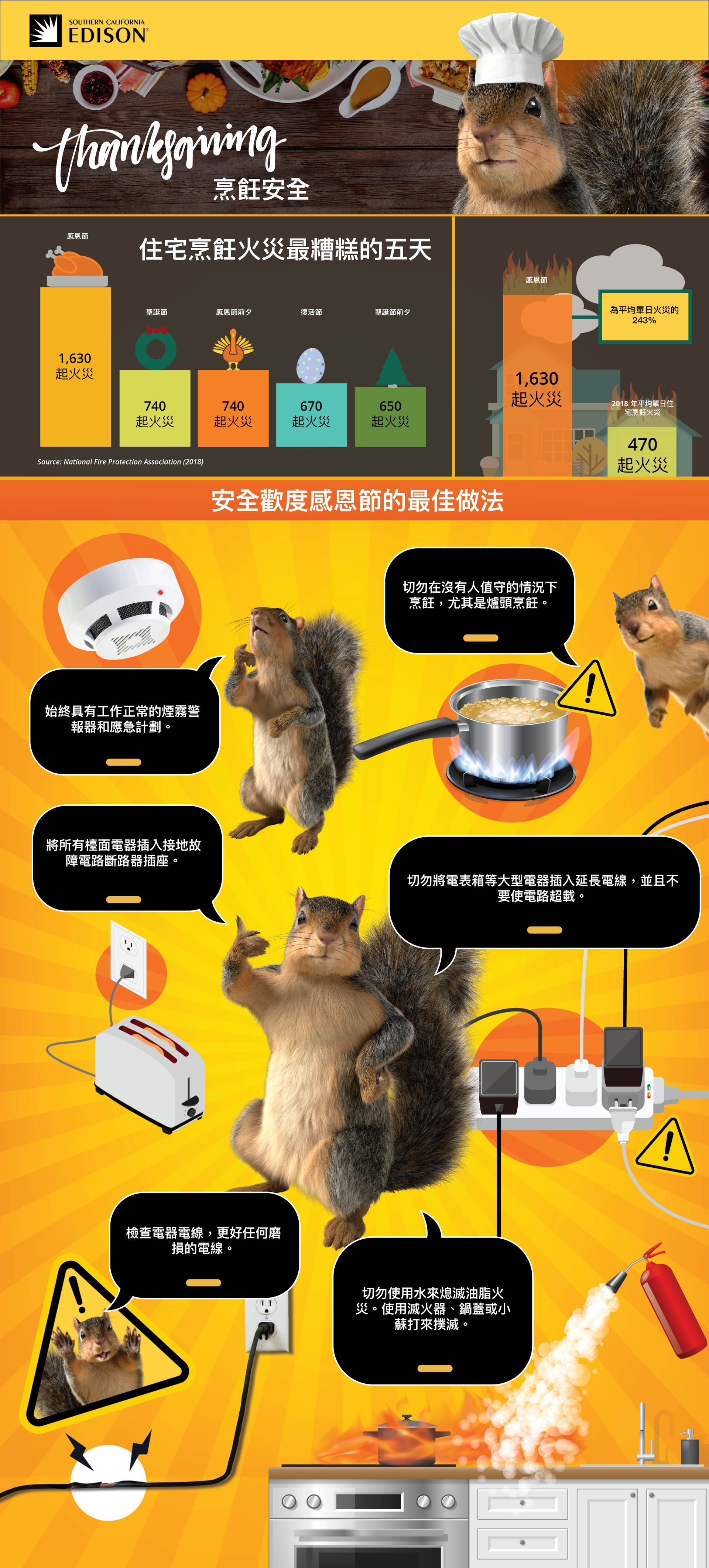 Thanksgiving_Cooking_Safety_CH