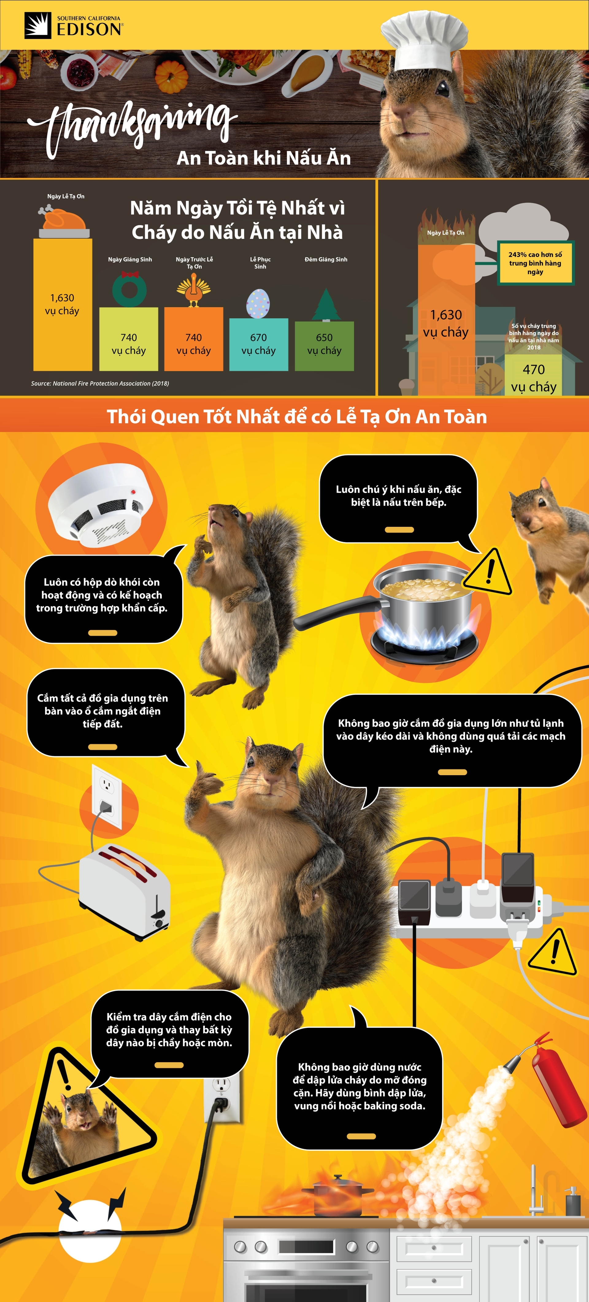 Thanksgiving_Cooking_Safety_VIE