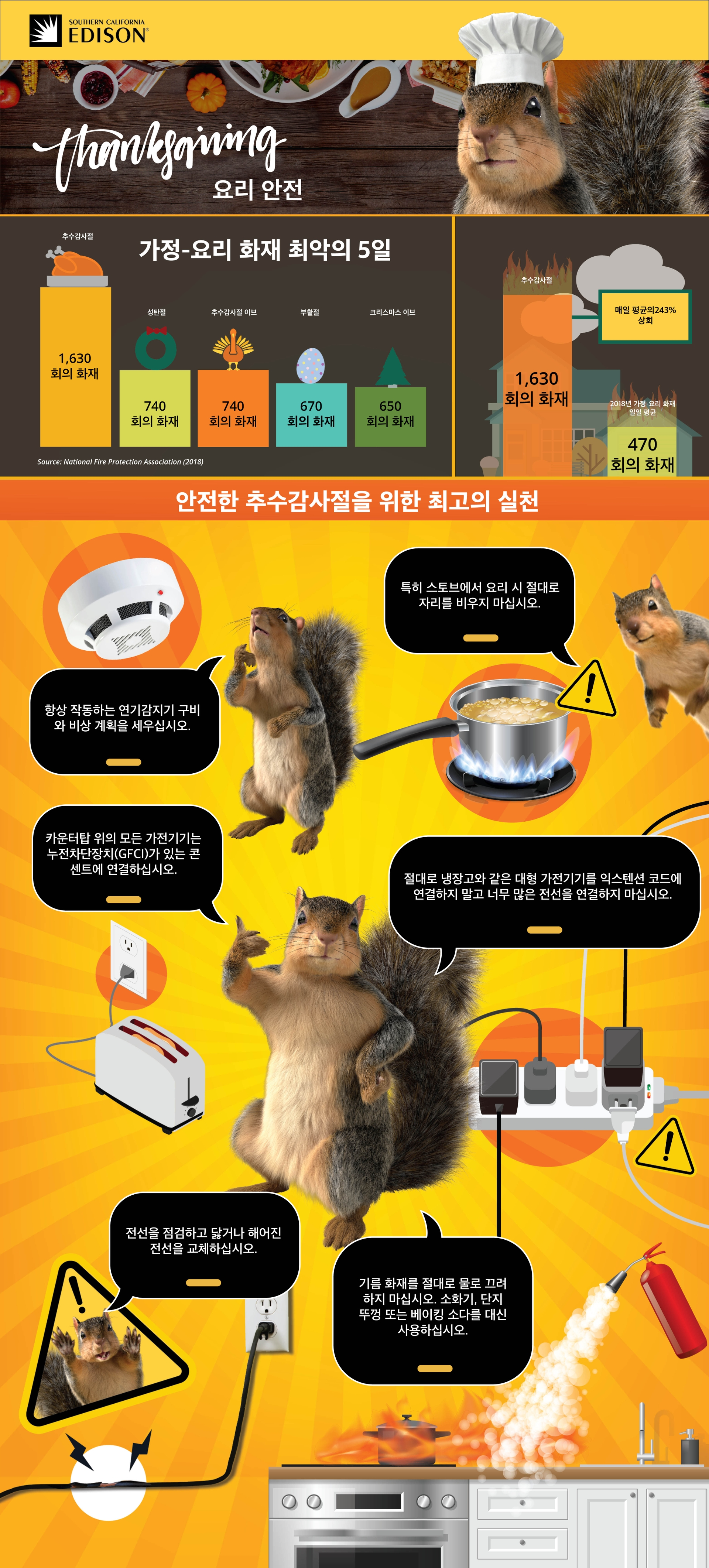 Thanksgiving_Cooking_Safety_KO