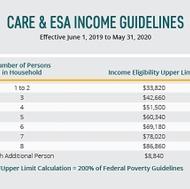 G19-127 FERA Income Guidelines_edited