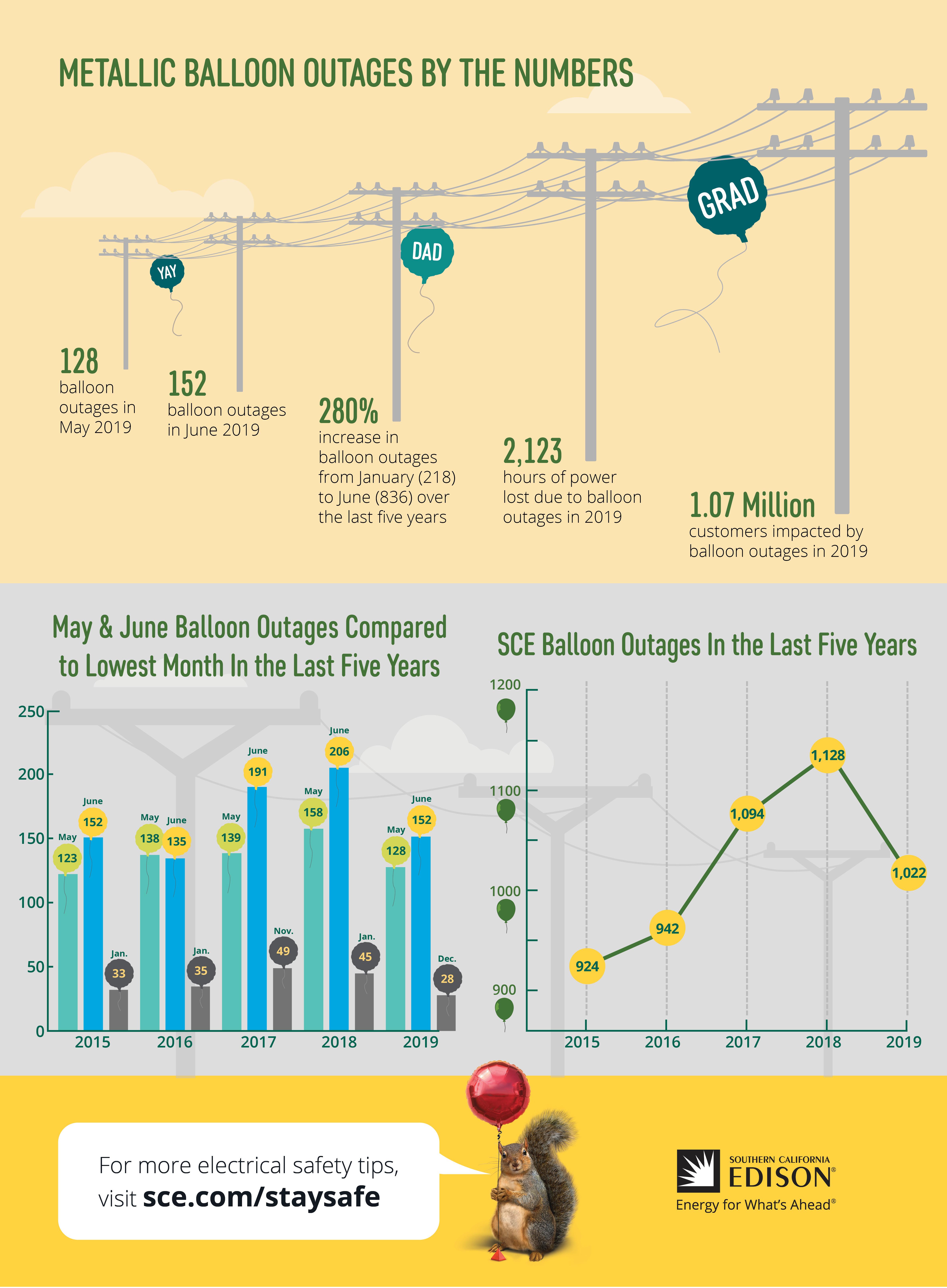 Metallic Balloon Infographic