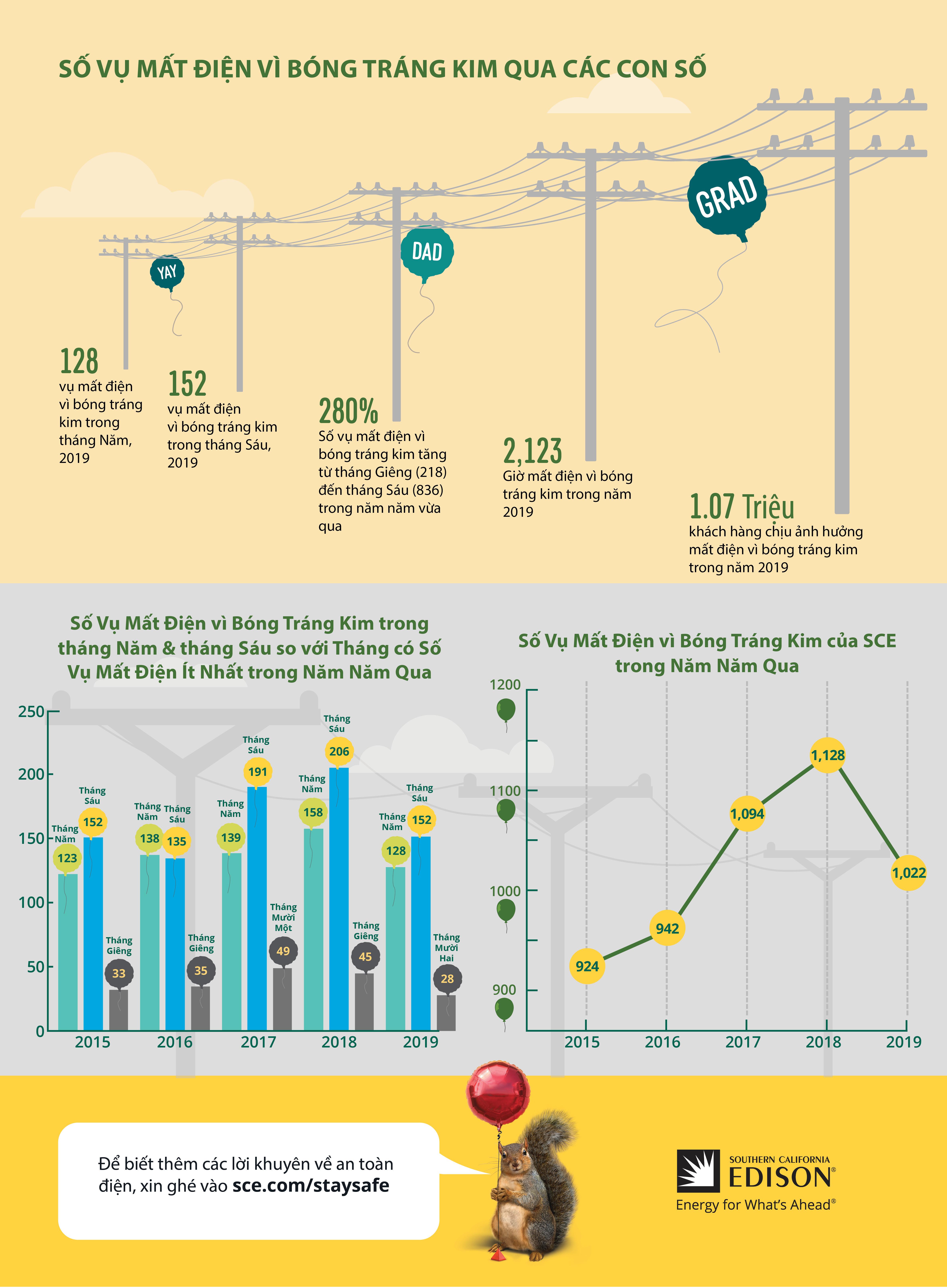 Metallic Balloon Infographic_VI