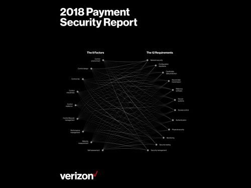 Full cover image of the 2018 Payment Security Report