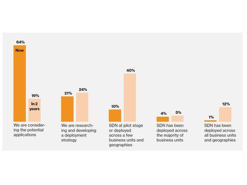 Longitude Executive Summary Images, Chart on Page 3