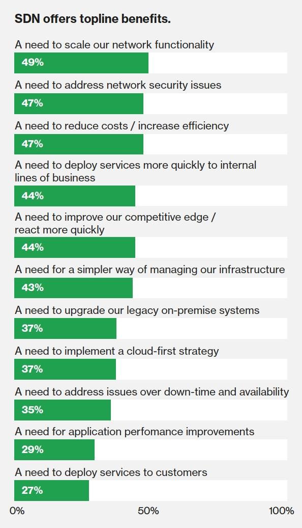 Longitude Executive Summary Images, Chart on Page 4