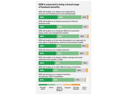 Longitude Executive Summary Images, Chart on Page 6