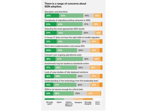 Longitude Executive Summary Images, Chart on Page 7