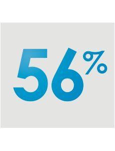 Blue Shield of California ayuda a reducir en un 56 por ciento el consumo de opioides entre sus miembros