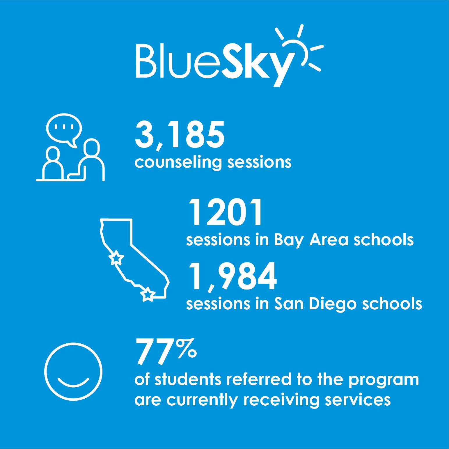 Blue-Sky-infographic-040720b-01