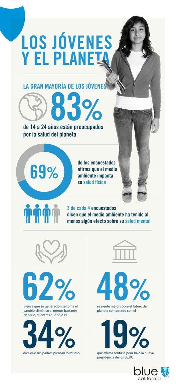 Environmental_Survey_Infographic_Spanish_FINAL