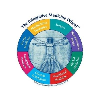 Integrative%20Medicine%20wheel_11308