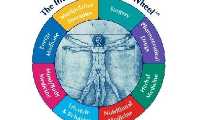 Integrative%20Medicine%20wheel_11308