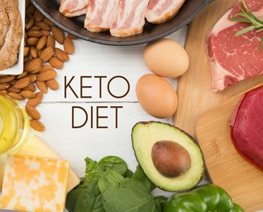 graphic showing foods permitted on a keto diet