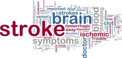 graphic describing stroke