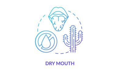 Dry Mouth and Medication - EIOH to Study the Connection