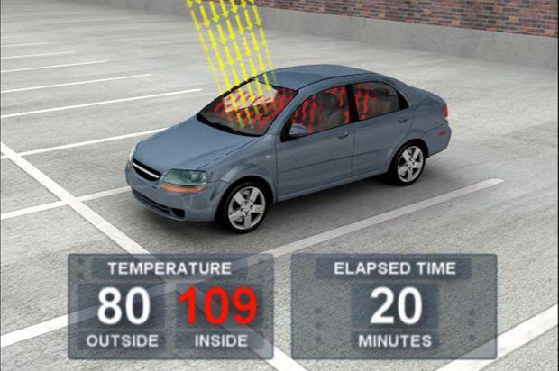 Hot temperatures inside car by SafeKids