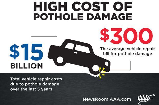 Pothole-Infographic-2-2