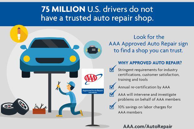 Auto Repair Survey