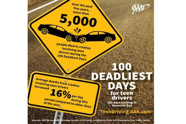 Teen 100 Deadliest Days