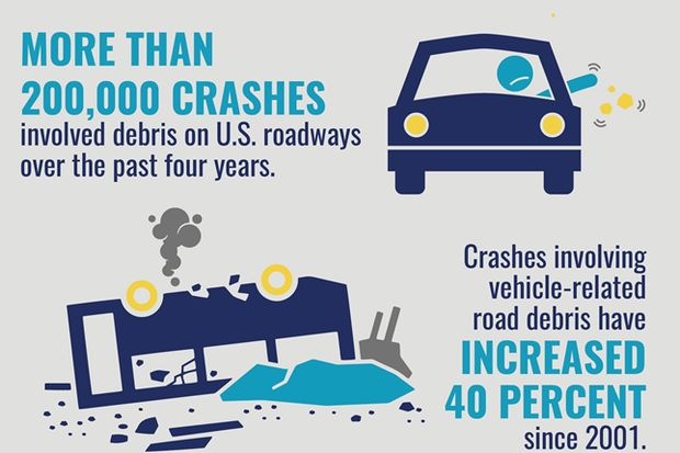 Road-Debris-and-Crashes-Infographic-1
