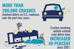 New AAA Foundation Study: 200,000 Crashes Caused By Road Debris