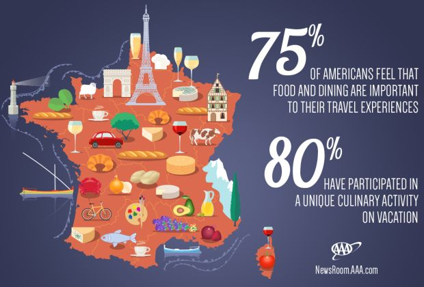 Culinary-Travel-Infographic