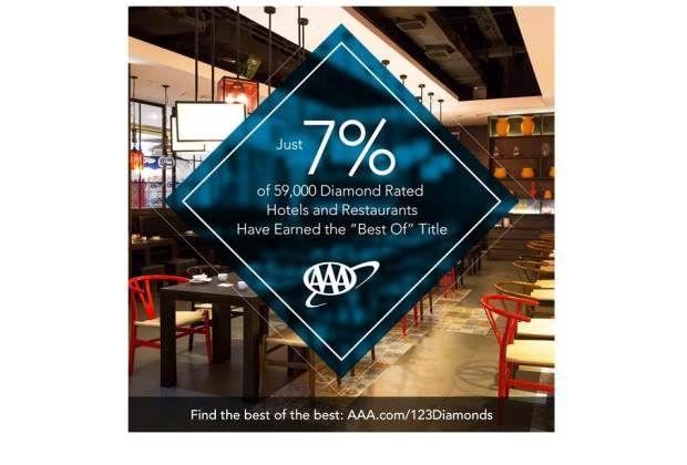 Best of AAA diamonds