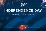 Auto Club: Southern Californians To Travel In Record Numbers For Independence Day Holiday