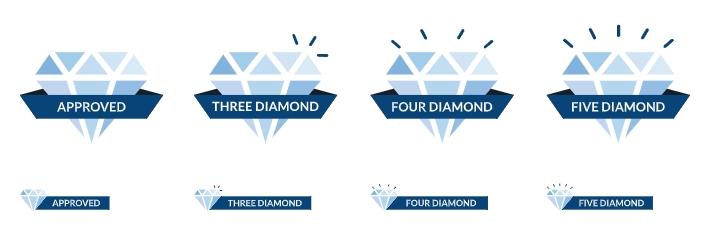 Diamond Designations