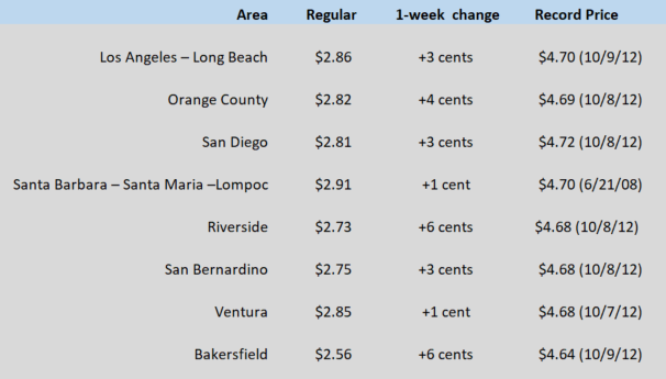 CA WEGW chart May 14