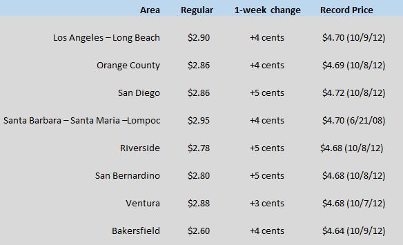 CA WEGW chart May 21