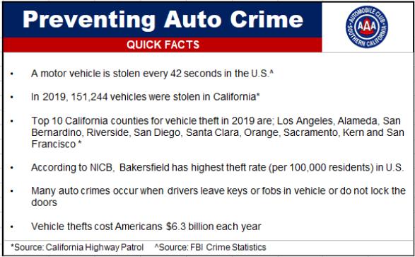 Preventing auto crime pic