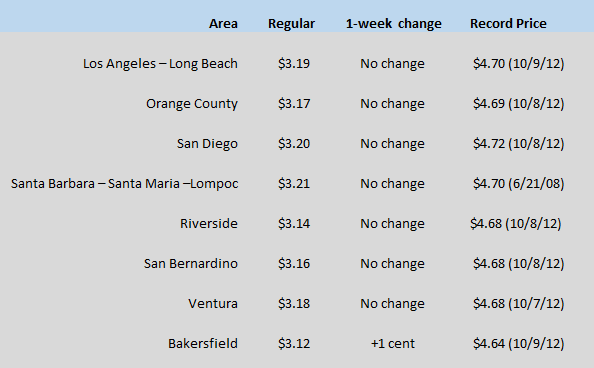 CA Chart Aug 13 2020