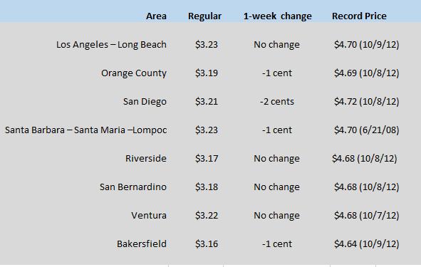 CA Chart September 17