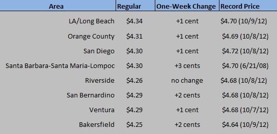 CA Chart July 15 2021-2