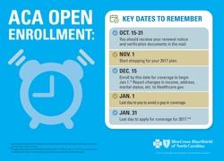BCBSNC-ACA Deadlines