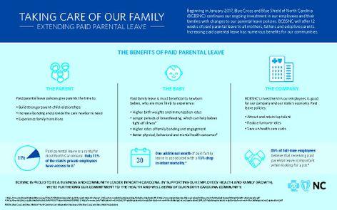 BCBSNC Parental Leave Graphic_121316
